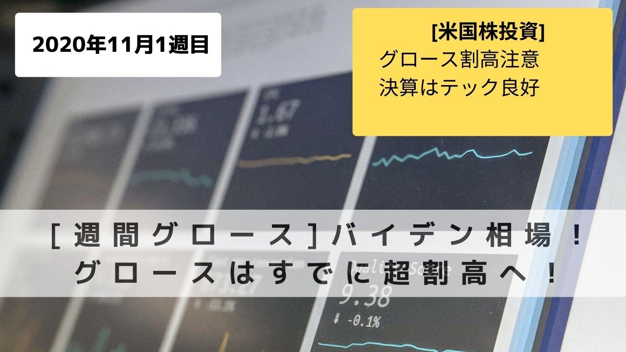 株価 メルカド リブレ